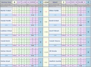 13. kolo Slovan - Kdyně